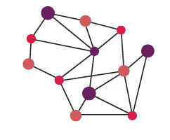 Network diagram shaped like WI
