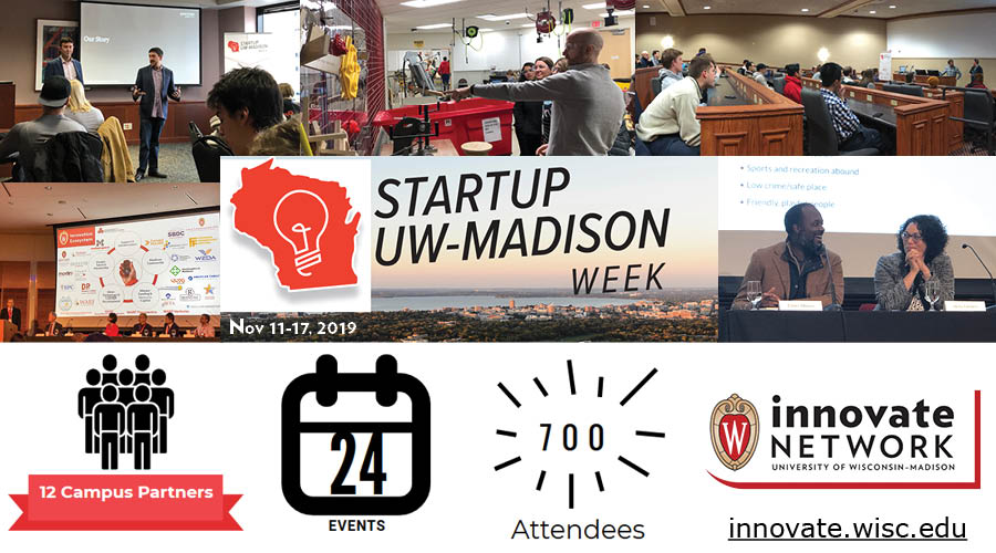 Infographic that says UW Madison Startup Week, November 11-17, 2019. 12 campus partners, 24 events, 700 attendees. Collage of images from events.